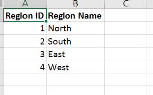 Data Relationship Region