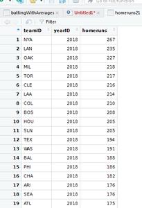 Home Runs by Year By Team