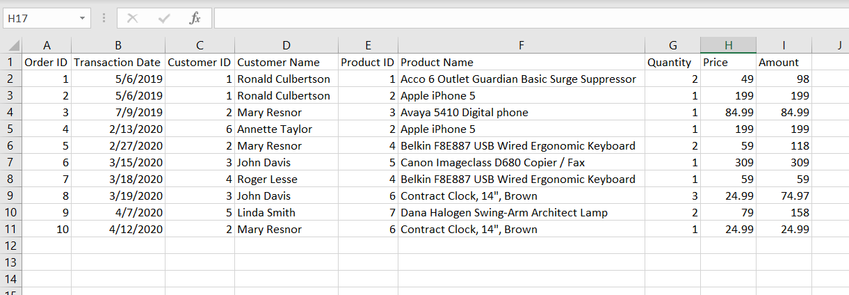 Spreadsheet with data