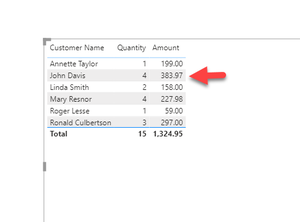 Uncheck Product Name to Answer Question