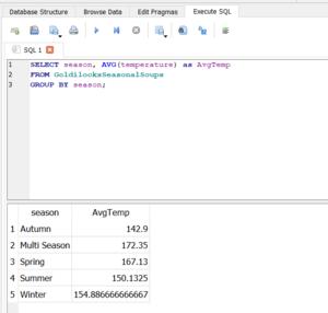SQL Results 1