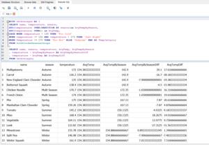 SQL Results 10