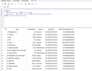 SQL Results 5