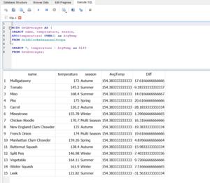 SQL Results 6